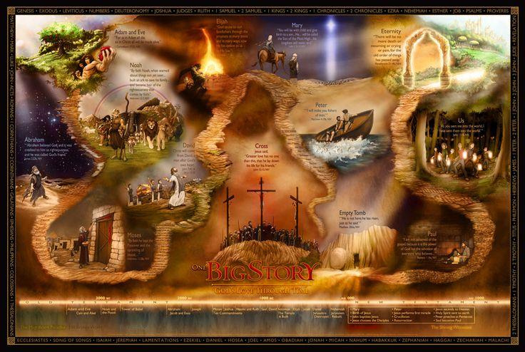 Best 22 Bible Art Images On Pinterest