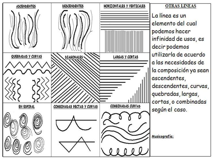 Tipos de lineas que se pueden encontrar y que pueden ser utiles en diversos trabajos para crear texturas.