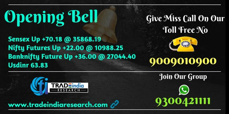 Stock Market #Openingbell #Updates #Sensex #Bank #Nifty #equity #Commodity #stocks #market #news currency #Derivative depository, online #trading mutual funds #TradeIndia #Research opening Bell Update - 23rd January 2018 By TradeIndia Research