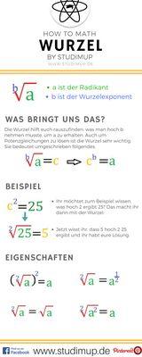 Mathe Spickzettel zum lernen und für den einfachen Überblick über die wichtig… – Robert Rösberg