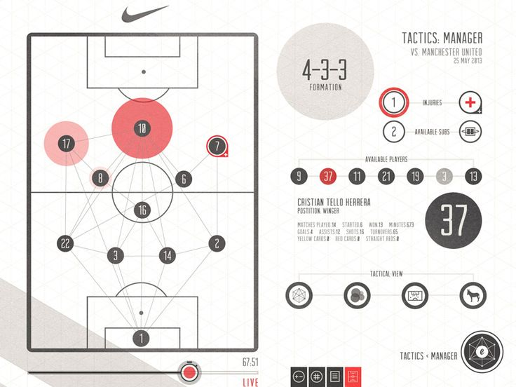 TheeBall Manager Mode: Tactics by Adam Skalecki