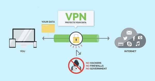 How To Change Vpn To China