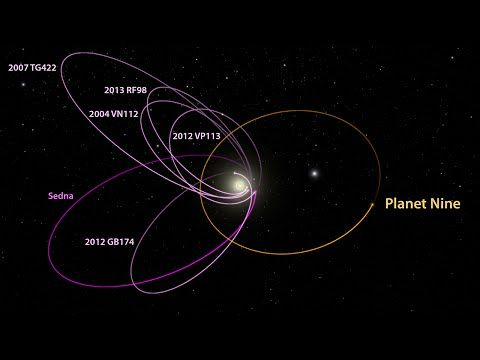 End of the world? Conspiracy theorists claim new Planet 9 discovery will spark apocalypse | Science | News | Daily Express