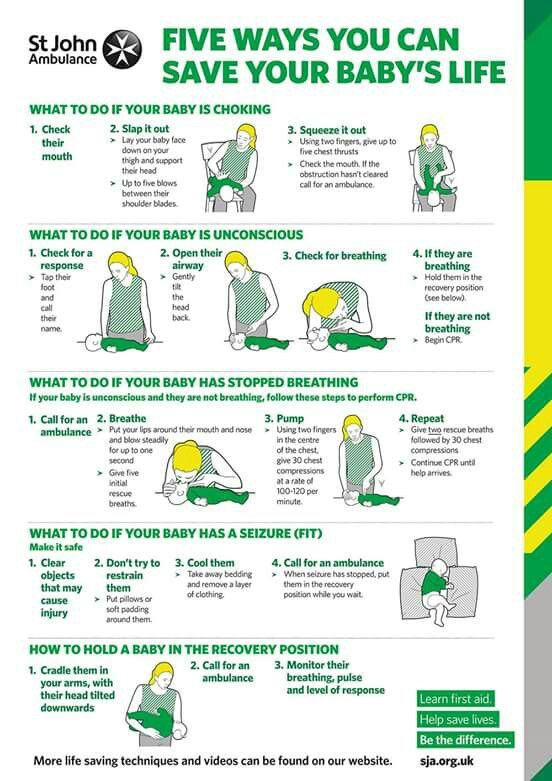 #First #Aid for #Babies ~ thelactationspecialist.com