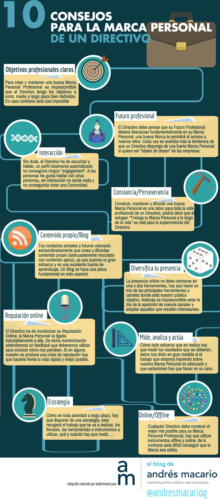 10-consejos-marca-personal-directivo-Andres-Macario-#Infografia vía @alfredovela #MaracaPersonal #Directivo #PersonalBranding #BrandingPersonal