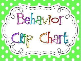 Free polka dot Behavior Clip Chart