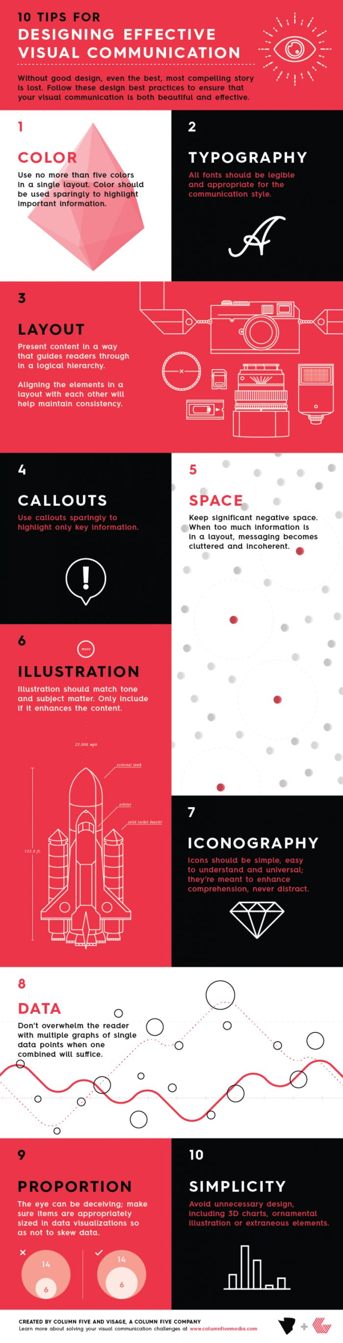 Infographic tutorial illustrator basico ingles