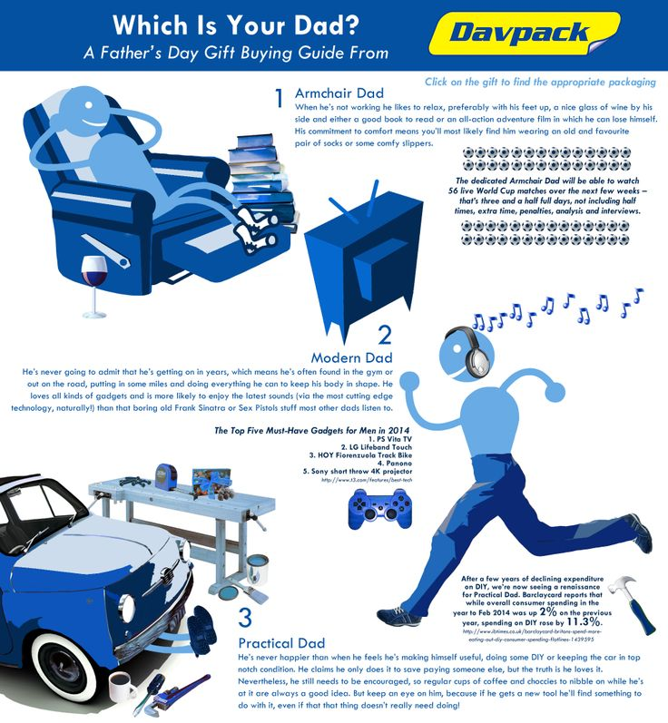 A Father's Day Gift Buying Guide From Davpack - Davpack Packaging Materials