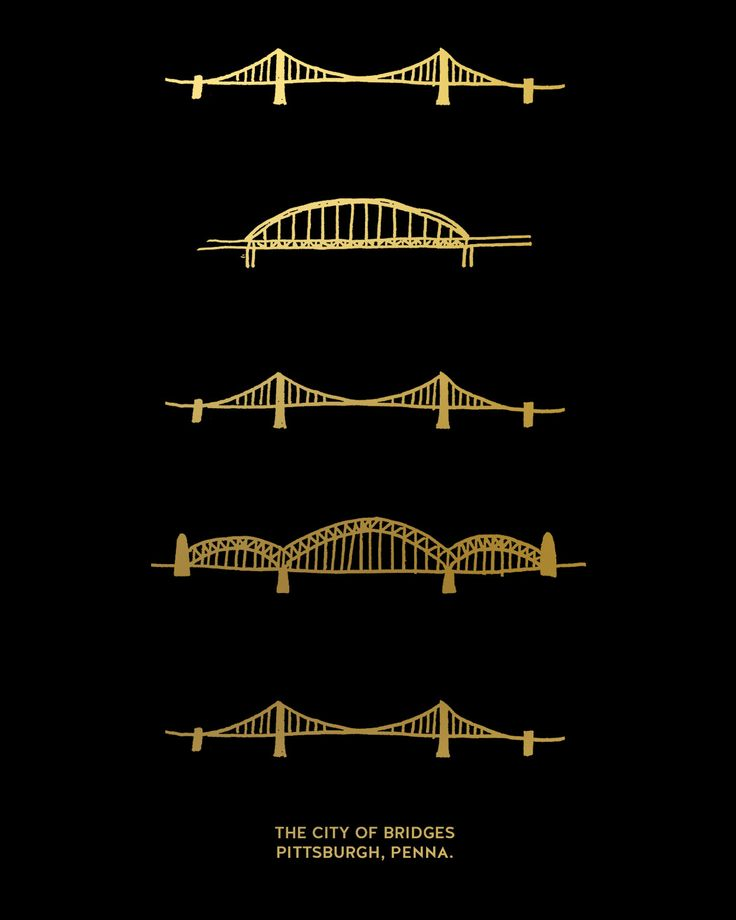 Pittsburgh, PA.  city of bridges