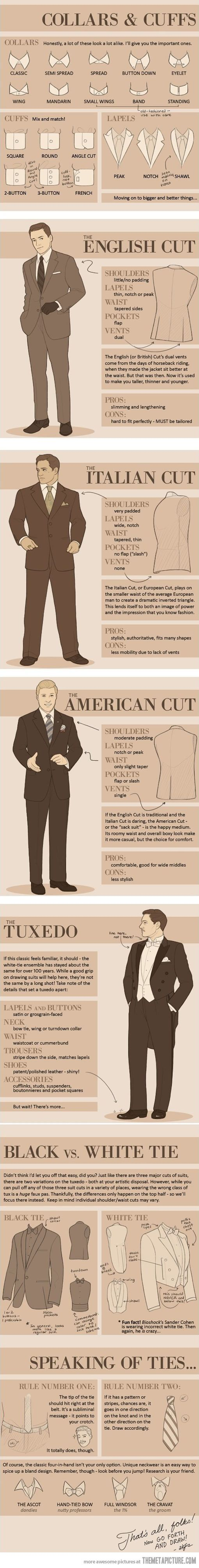 The Cheatsheet... I'm such a sucker for a good infograph #MensFashion #Suits