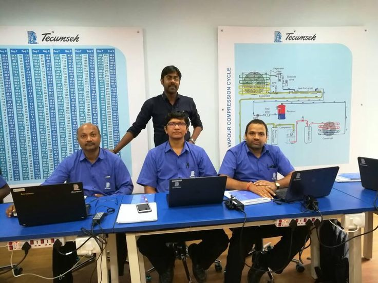 Advance Innovation Group Lean Six Sigma Consulting @one of the largest compressor manufacturers in India. Great work team AIG.