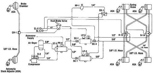 international 9200 truck wiring diagrams lastbil reservdelar automotive spare parts pinterest