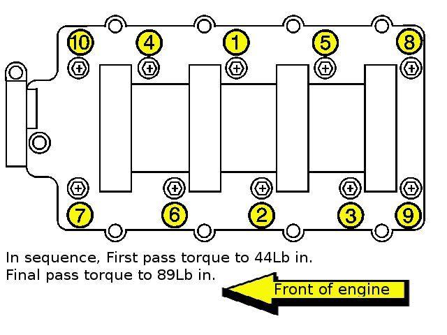 5 3 Vortec Intake Manifold Torque Specs