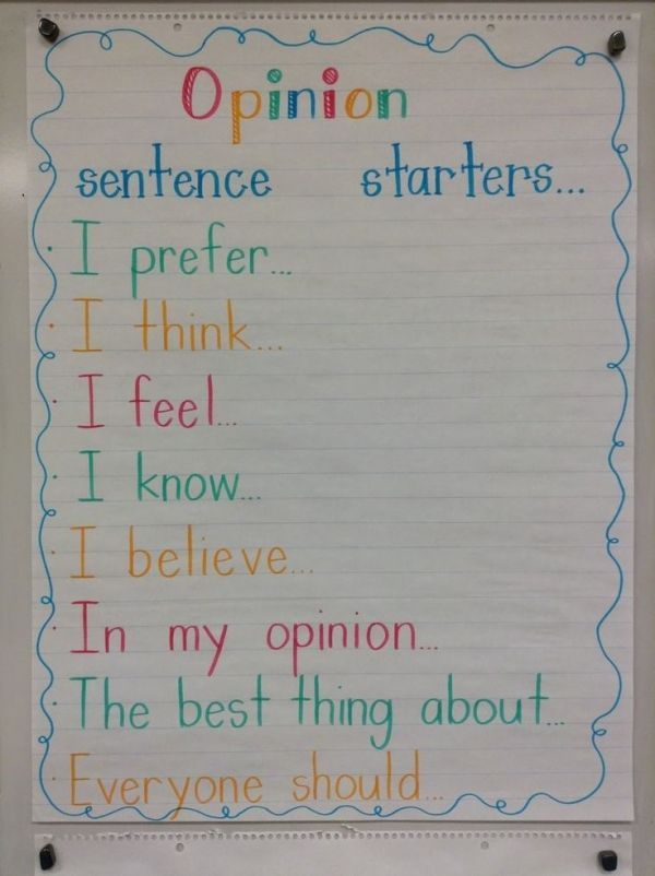 Opinion Writing Anchor Chart by Stephanie2530