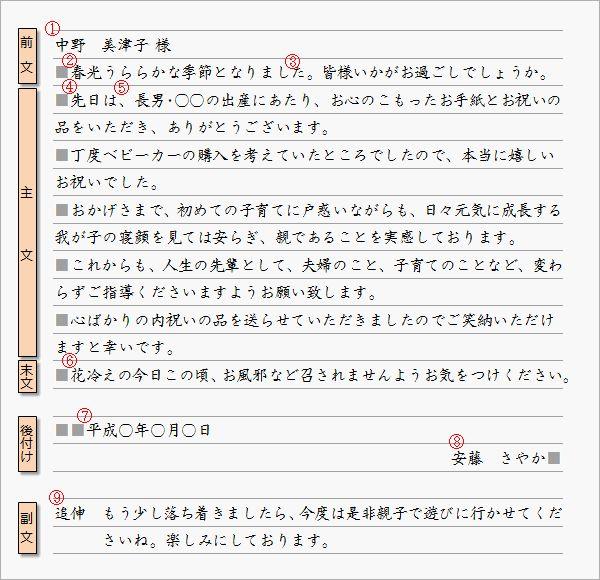 手紙の書き方基本構成(横書き)