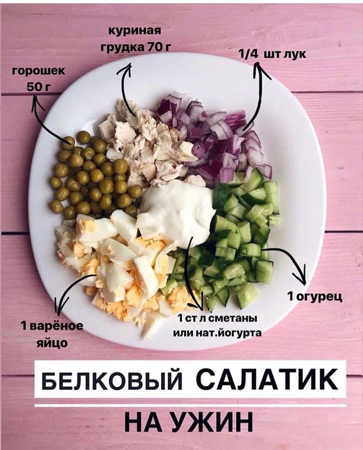 Белок На Ужин И Похудение.