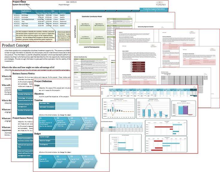 11 best Project Management images on Pinterest Project management