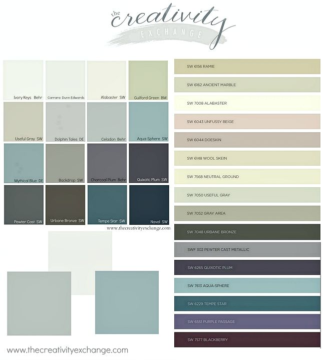 2016 Color Forecasts and Trends in Paint Colors. The Creativity Exchange
