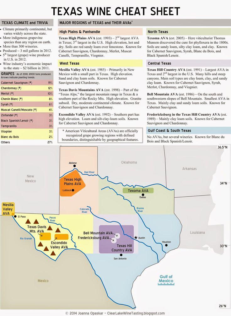 Afbeelding shopping http     bp blogspot com  il ZbfC  CI VBN_ DueraI AAAAAAAAA E KJZG _flY   s     Texas  BWine  BCheat  BSheet jpg  online heels van india  Infographic    cheap Wine