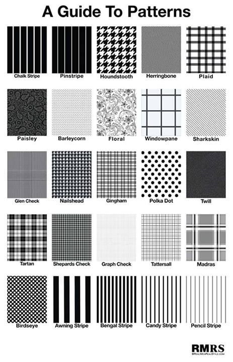 Guide to fabric patterns.
