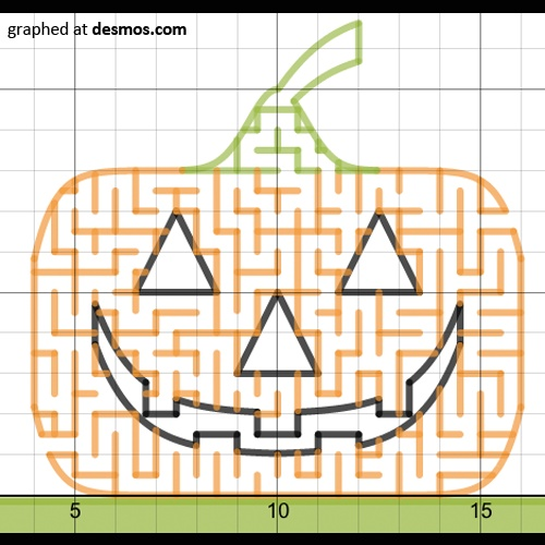 How to find an asymptote on desmos