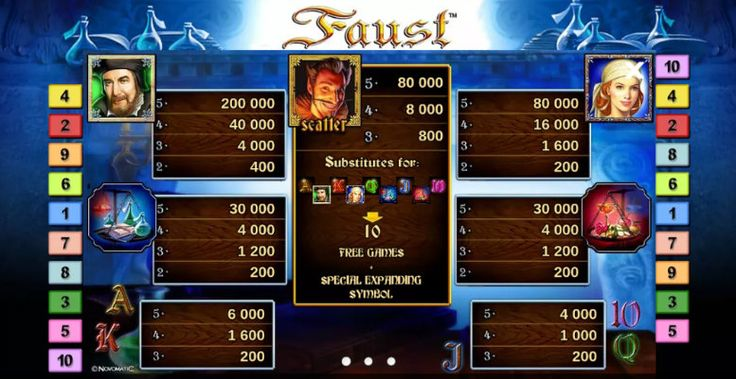 Best Faust Casino Slot Game at AboutSlots  Free spins in Faust casino slot game are actually fascinating. If you get 3 Scattered Devil signal on the screen, you get 10 free spins. On top of that, a specific symbol will be selected when you start with the free spins casino bonus and it will spread out in order to cover the entire reel after you get the regular pay at the end of every spin.  To get more information please visit here: https://www.aboutslots.com/slot/faust-casino-slot/