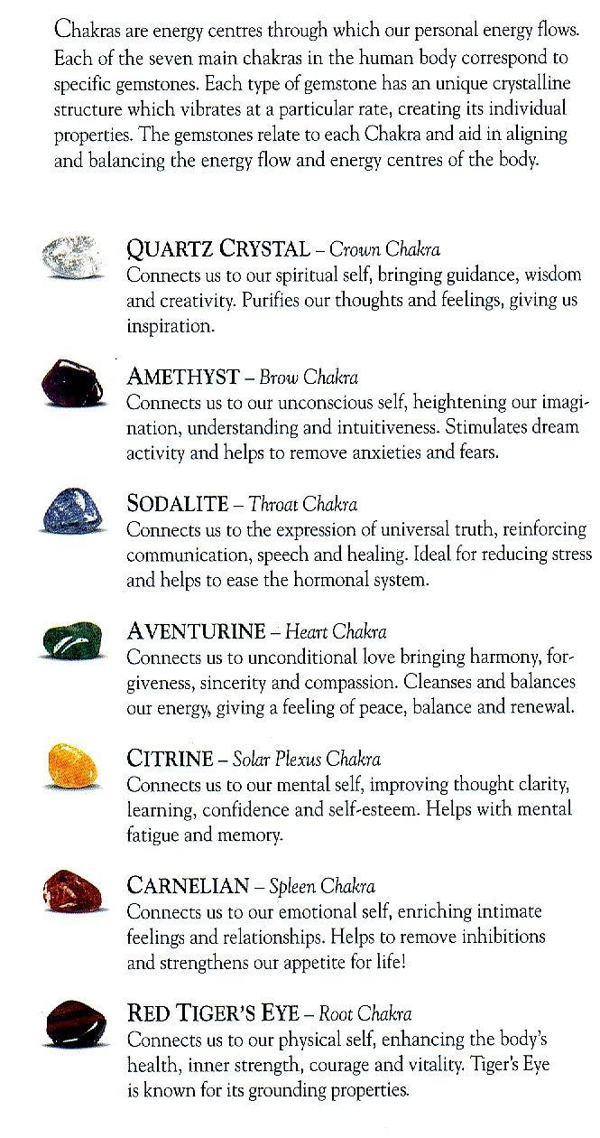 °Chakra & Spiritual Meaning Of Gemstones