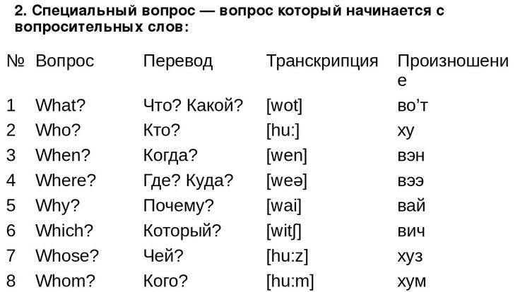 знакомство на английском с транскрипцией и переводом