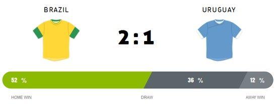 Brazil vs Uruguay. 2013 Confederations Cup Semi Final