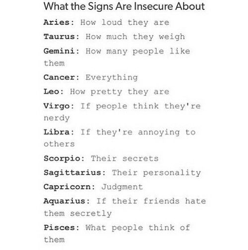 What the 12 Zodiac Signs are insecure about. Cancer ♋ Zodiac Sign.
