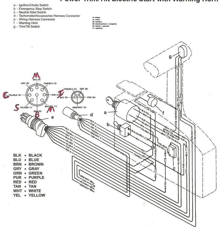 50 Mercury Wiring Harness Diagram Diagram Mercury Outboard Emergency