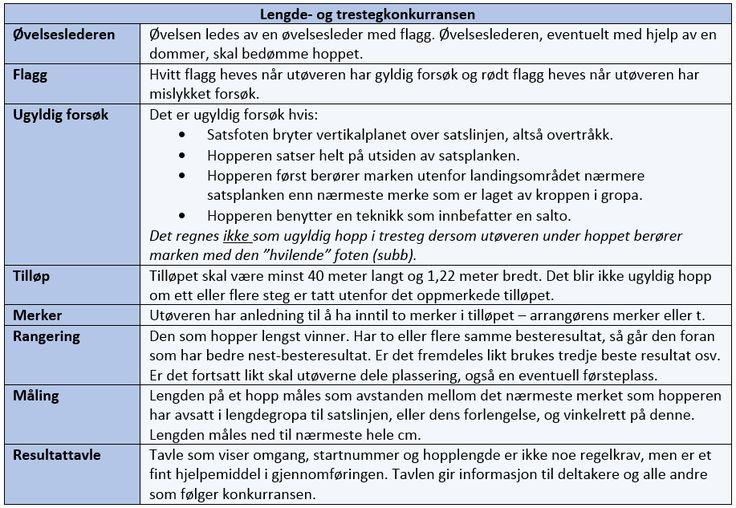 Kretsdommerkurs: Emne 4: Lengde og tresteg: Slik foregår lengde og tresteg