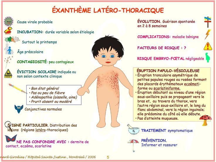 Image du Blog nounoubretignysurorge.centerblog.net