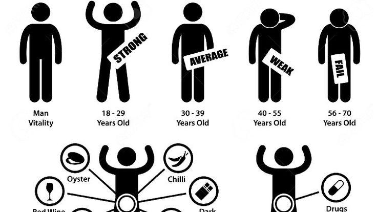Šta je Erektilna disfunkcija - sindrom kad nema erekcije kod muškarca