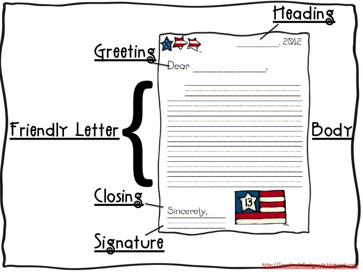 Brace thinking maps n the parts of a friendly letter by using this little brace map in addition to the cute writing paper included in President's Day ELA Common Core + MORE! unit at http://fanaticallyfirstgrade.blogspot.com/.