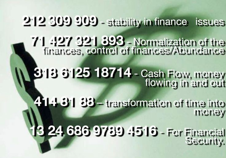 Grabovoi codes for Finance.