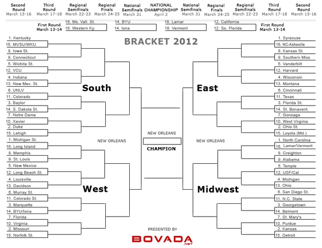 Download 2012 College Basketball Tournament Printable Bracket Basketball Tournament College Basketball Printable Brackets