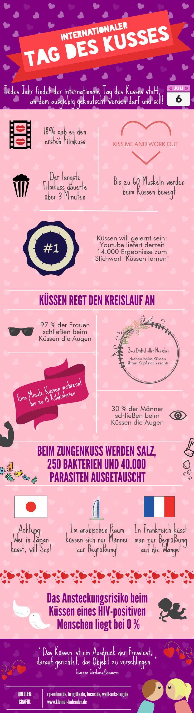 Infografik zum Internationalen Tag des Kusses 2015 am 6. Juli. Diese kann unter Angabe der Quelle (www.kleiner-kalender.de) kostenfrei genutzt werden. #küssen #kuss #internationalertagdeskusses #tagdeskusses