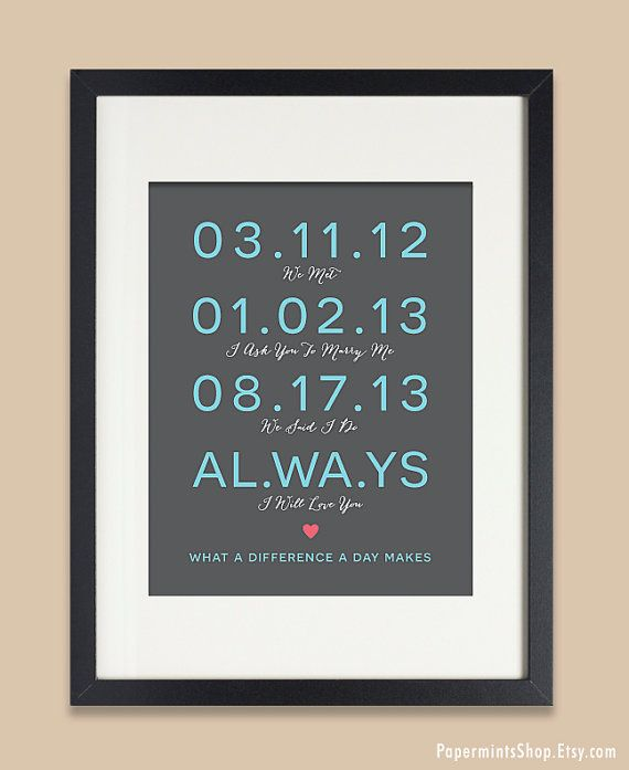 Anniversary Gift For Wife Important Date Art Subway Dates Custom Unique Weddings Wedding Gifts And