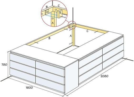 BYGG ETT SOVLOFT PÅ BYRÅER    {Gör såhär} (1)Ställ byråerna på plats.  (2)Förborra och skruva fast regel A i hörnet. Använd skruvar och pluggar som passar till väggen.  (3)Skruva på samma sätt upp B och därefter C. B och C ska vila på A och ramen ska sitta i exakt samma höjd som byråerna.  (4)Limma och skruva fast D och E på regel B.  Lägg resårmadrassen på plats.