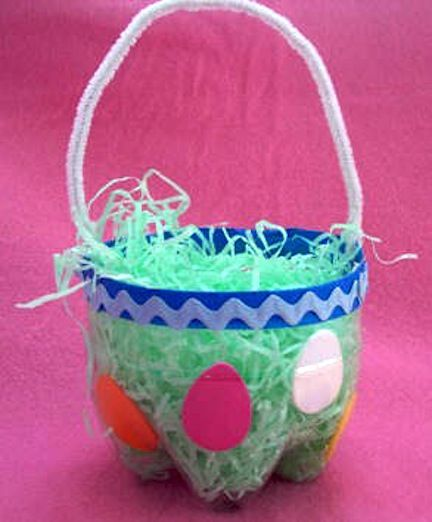 DIY easter basket from a 2 liter. clever!