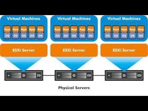 VMware - Virtual Machine,Virtualbox,Virtual,Vmware
