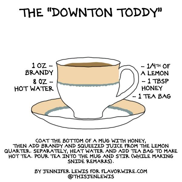 """2013 Golden Globes Themed Cocktails - The """"Downton Toddy"""""""