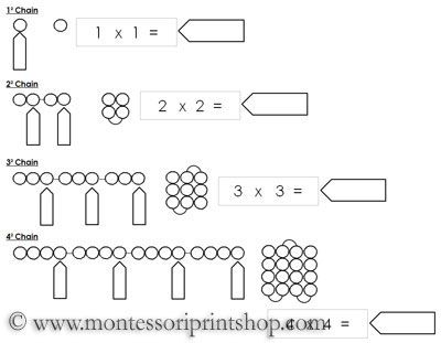 43 Best Montessori Math Images On Pinterest