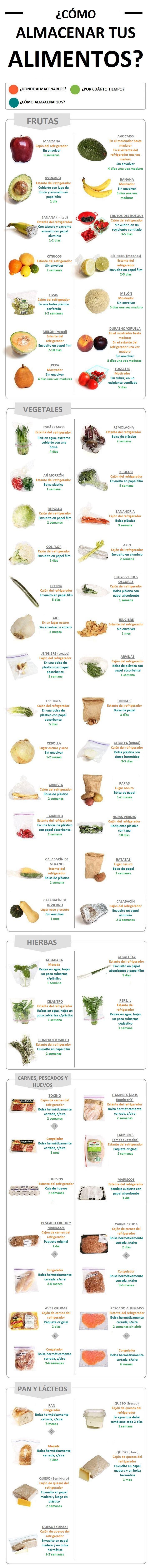 Guía: Las Mejores Formas De Almacenar Alimentos