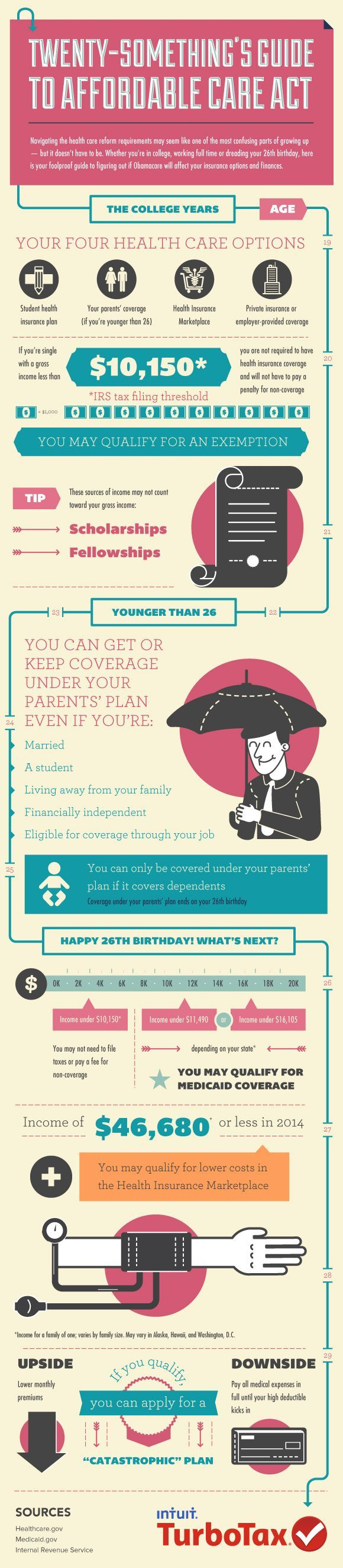 The 20- health insurance Guide to the Affordable Care Act...