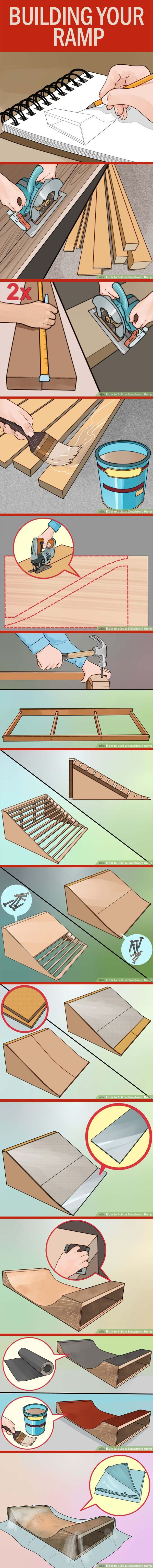 How to build a skateboard ramp DIY. Wikihow.com