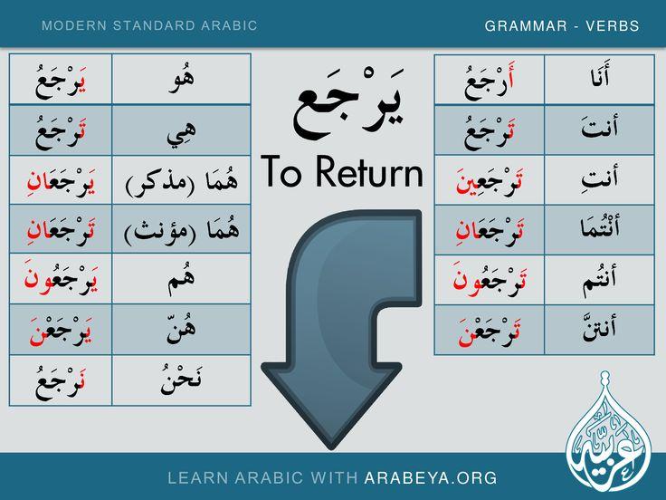 To return