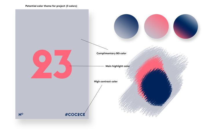 How to find your perfect colour pairings | Tobias Van Schneider