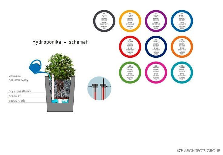 projekt zieleni projekt ogrodu - projekt aranzacji zieleni wnetrz recepcji w Business Garden w Poznaniu - projekt ogrodu - koncepcja zieleni - wizualizacja ogordu - projekt wykonawczy - realizacja - nadzor   #projekt #aranzacji #zieleni #wnetrz #projekt #ogrodu #koncepcja #zieleni #wizualizacja #ogordu #projekt #wykonawczy #realizacja #nadzor #architekt #slupca